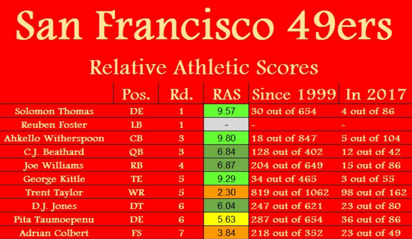 49ers2017.PNG