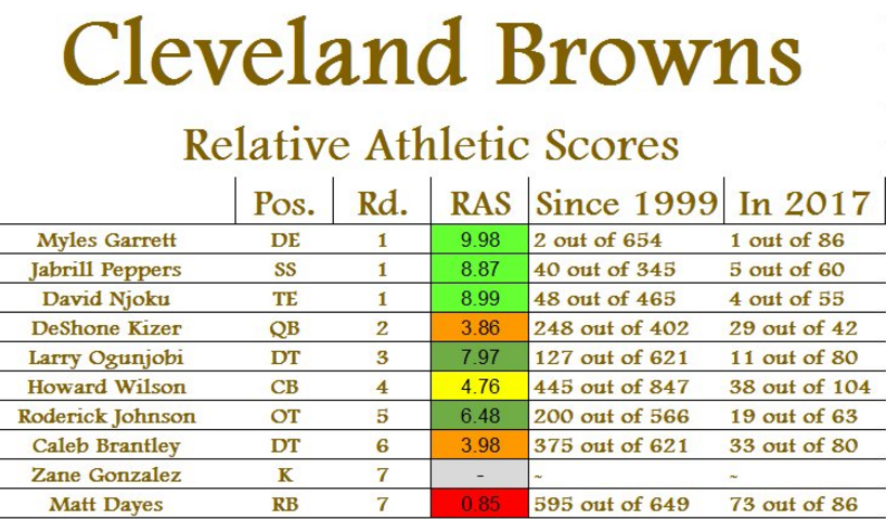 Browns2017.PNG
