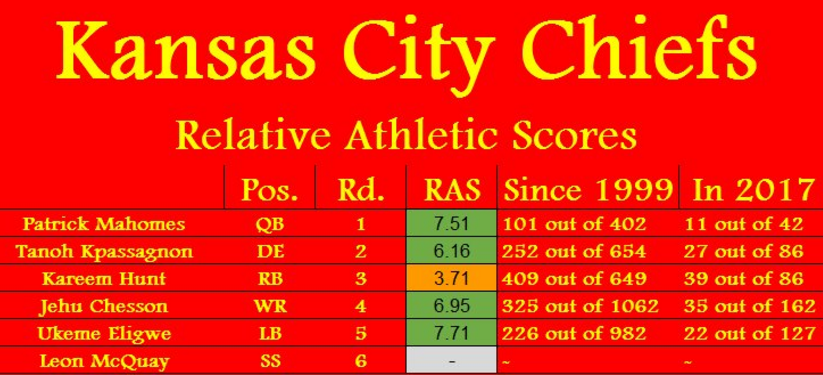 Chiefs2017.PNG