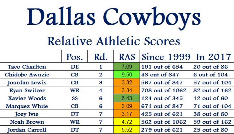 Cowboys2017
