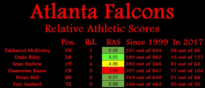 Falcons2017.PNG
