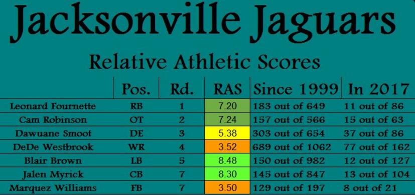 Jaguars2017.PNG