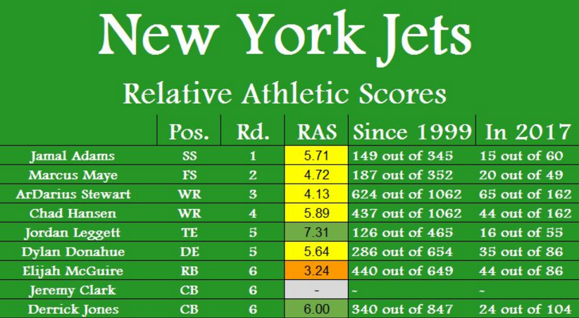 Jets2017.PNG