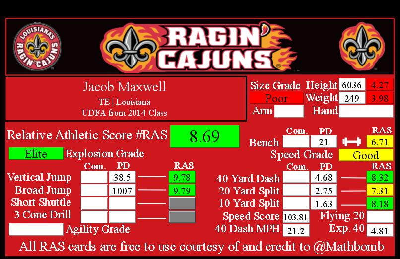Jacob Maxwell RAS 11270